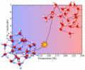 Theoretical investigation of the solid–liquid phase transition in protonated water clusters
